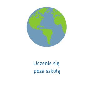 Mapa programowa